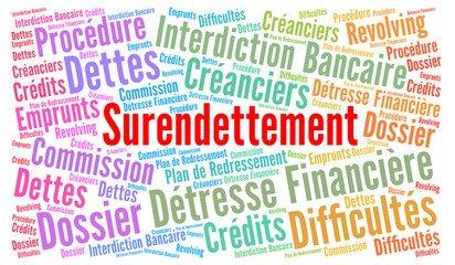 Surendettement et fichage à la banque de France : tout savoir 3 Droit Bancaire et Droit du Crédit à la Consommation